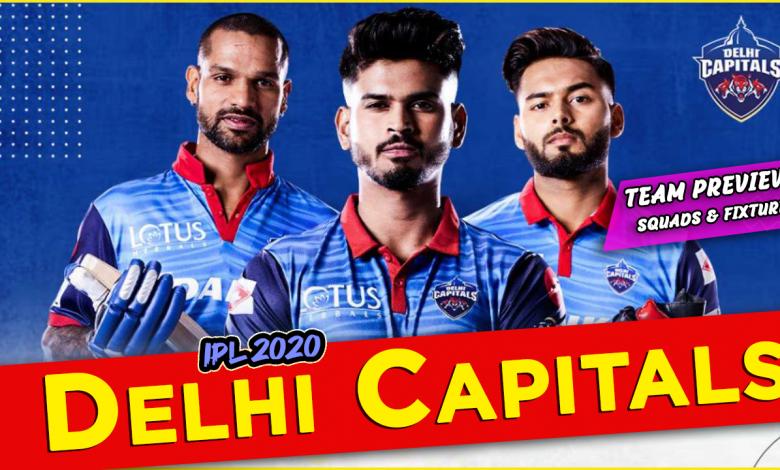 Delhi Capitals 2020 IPL