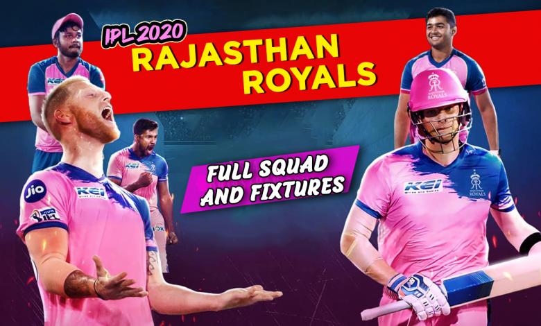 Rajasthan Royals 2020 IPL Team